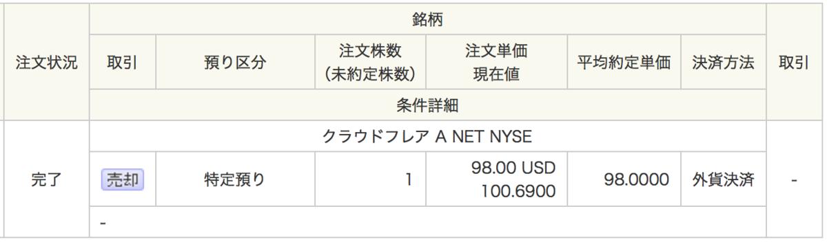 f:id:kaigaikabuzuki:20210618204453p:plain