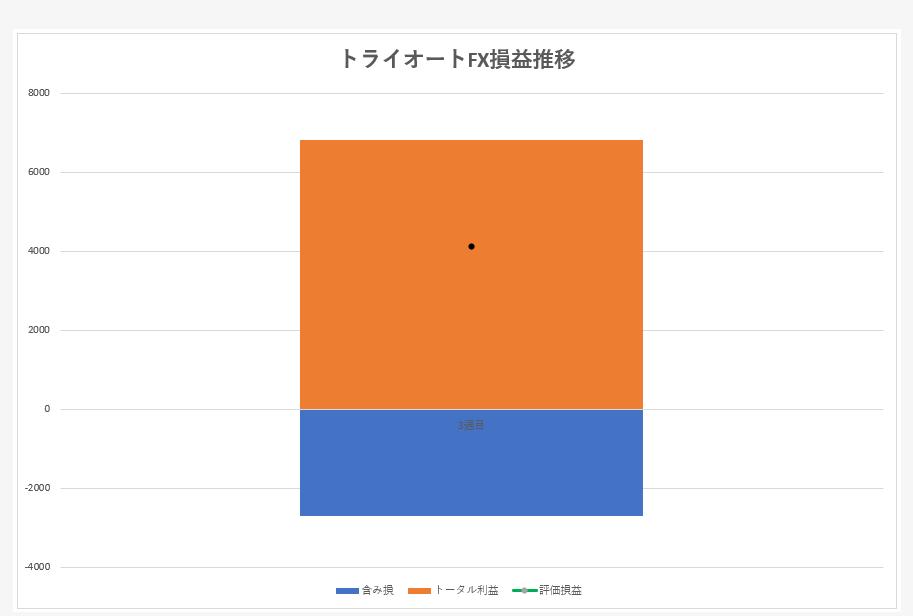 f:id:kaiganfx:20181201011218p:plain