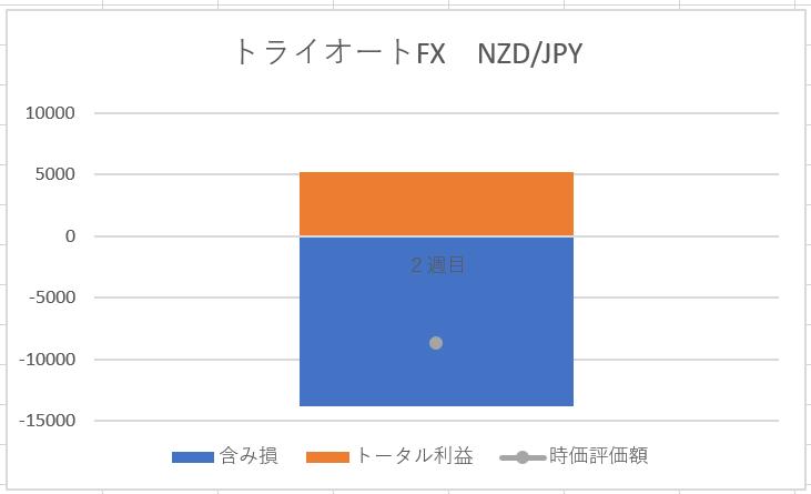 f:id:kaiganfx:20181208104205p:plain