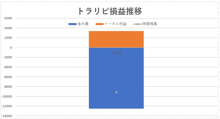 f:id:kaiganfx:20190119164558p:plain