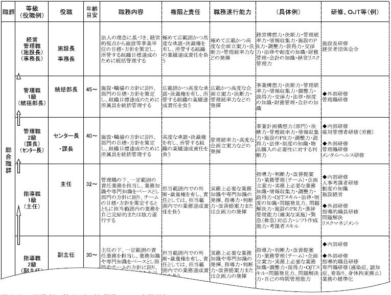 f:id:kaigo-shienn:20160805112321p:plain