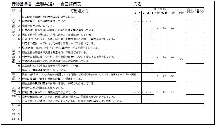 f:id:kaigo-shienn:20160805123403p:plain