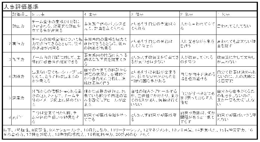 f:id:kaigo-shienn:20160805151524p:plain