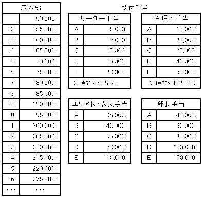 f:id:kaigo-shienn:20160805151753p:plain