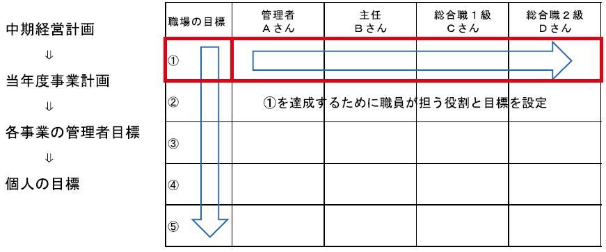 f:id:kaigo-shienn:20160805182929p:plain