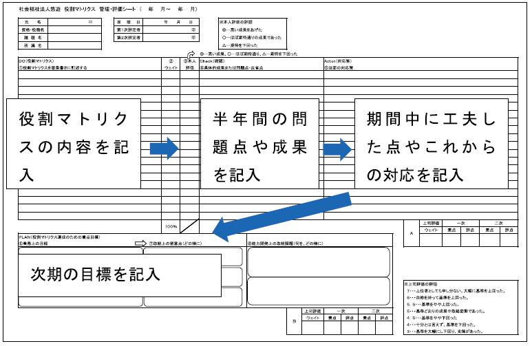 f:id:kaigo-shienn:20160805183016p:plain