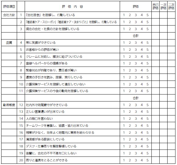 f:id:kaigo-shienn:20160808101439p:plain