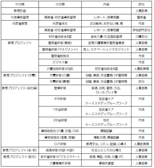 f:id:kaigo-shienn:20160808101531p:plain