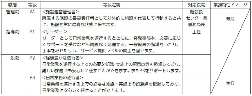 f:id:kaigo-shienn:20160809132917p:plain