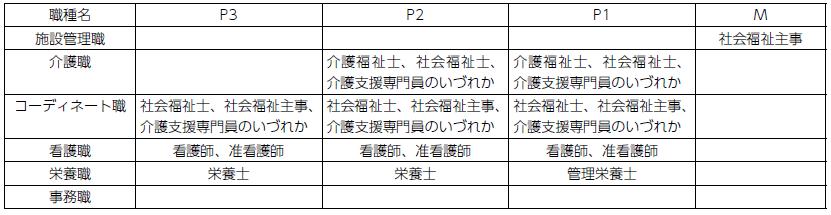 f:id:kaigo-shienn:20160809133004p:plain