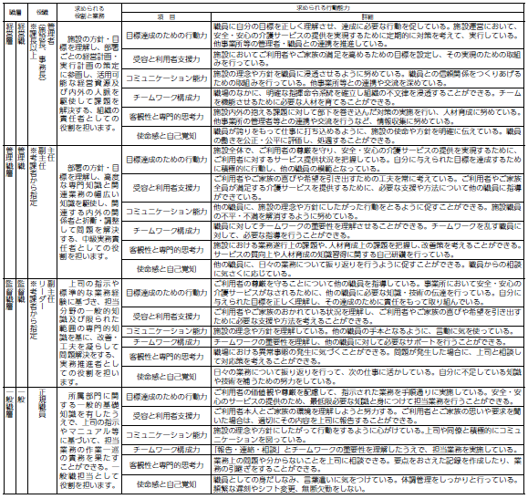 f:id:kaigo-shienn:20160809163943p:plain