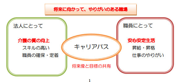 f:id:kaigo-shienn:20160810185844p:plain