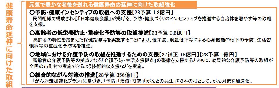 f:id:kaigo-shienn:20160817153821p:plain