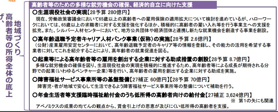 f:id:kaigo-shienn:20160817154045p:plain