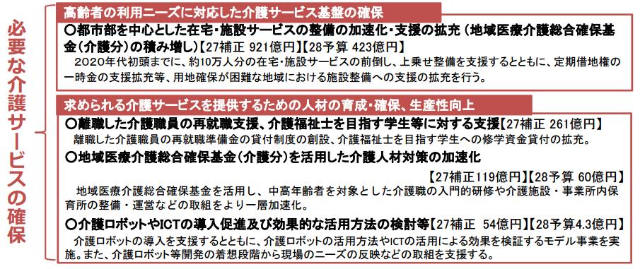 f:id:kaigo-shienn:20160817154721p:plain