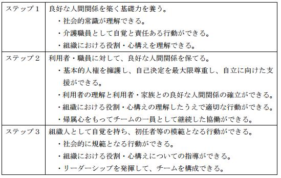 f:id:kaigo-shienn:20160824095057p:plain
