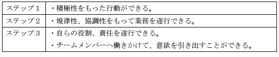 f:id:kaigo-shienn:20160824100522p:plain