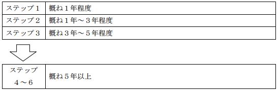 f:id:kaigo-shienn:20160824101302p:plain
