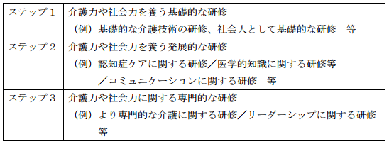f:id:kaigo-shienn:20160824101814p:plain