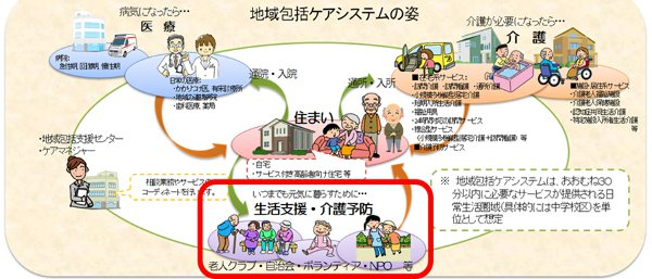 f:id:kaigo-shienn:20160825114700j:plain