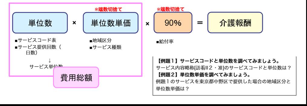 f:id:kaigo-shienn:20160829113156p:plain