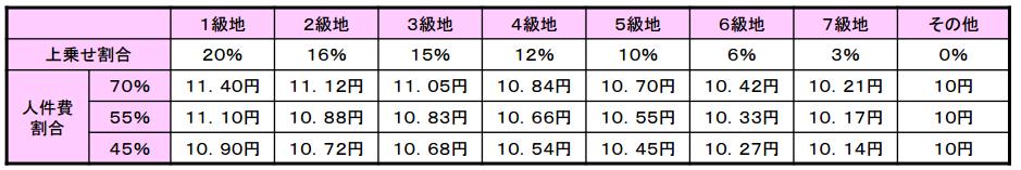 f:id:kaigo-shienn:20160829134346p:plain