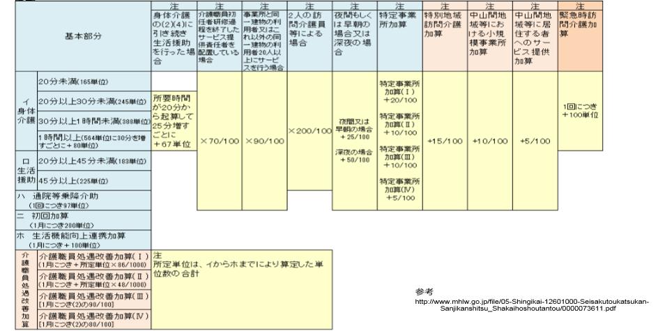 f:id:kaigo-shienn:20160829153122p:plain