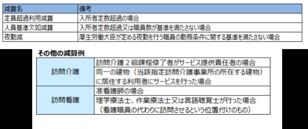 f:id:kaigo-shienn:20160829153246p:plain