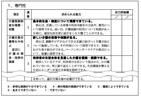 f:id:kaigo-shienn:20160831184318p:plain