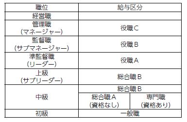 f:id:kaigo-shienn:20160831184428p:plain