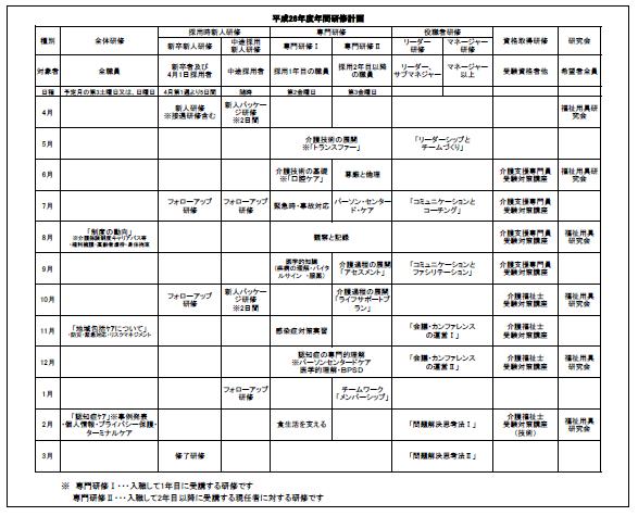 f:id:kaigo-shienn:20160831184508p:plain