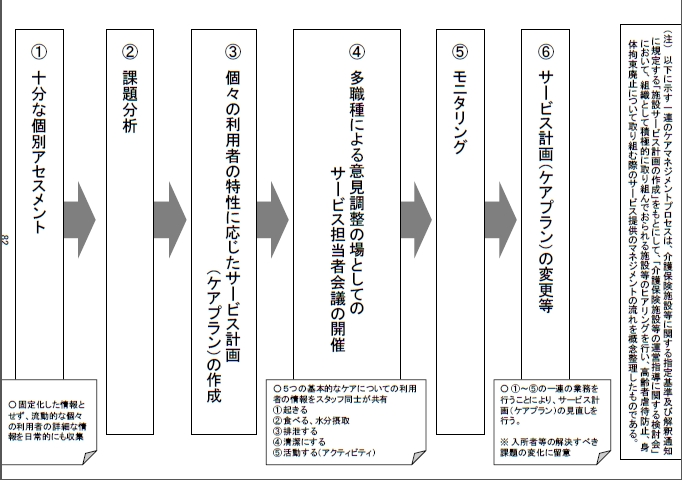 f:id:kaigo-shienn:20160901111609j:plain