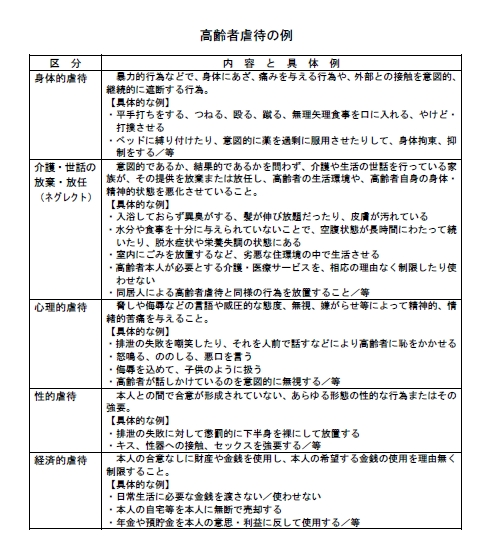 f:id:kaigo-shienn:20160901111837j:plain