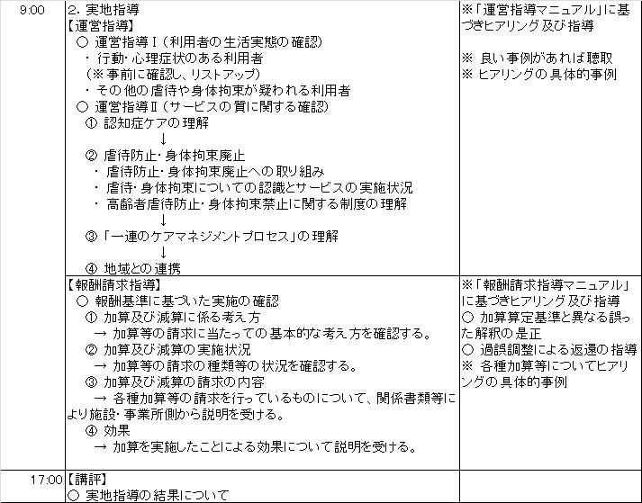 f:id:kaigo-shienn:20160901120225j:plain