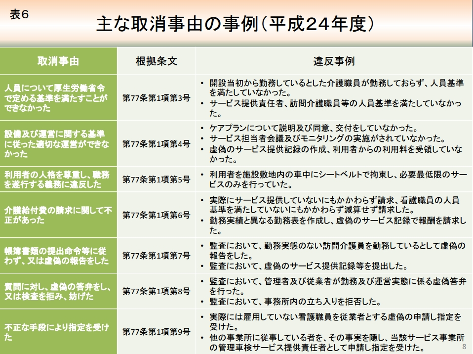 f:id:kaigo-shienn:20160901154610j:plain