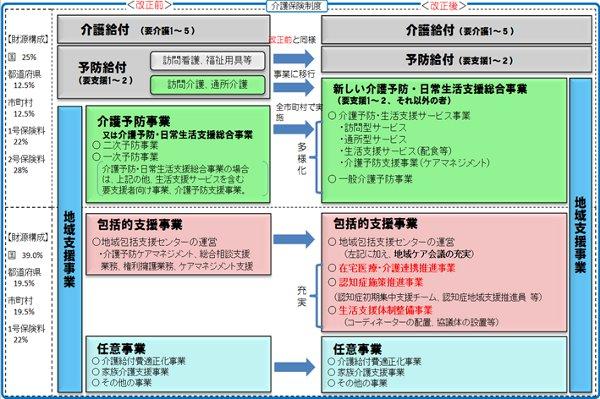 f:id:kaigo-shienn:20160902151839j:plain