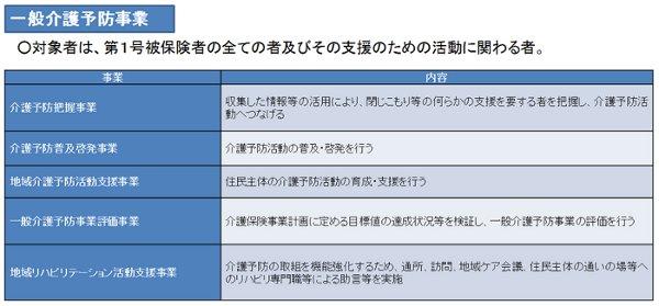f:id:kaigo-shienn:20160902152031j:plain