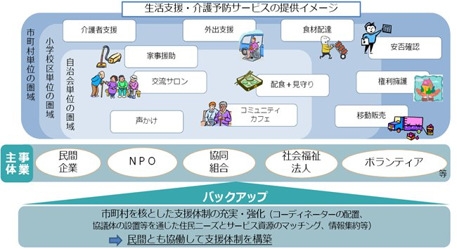 f:id:kaigo-shienn:20160902152603j:plain
