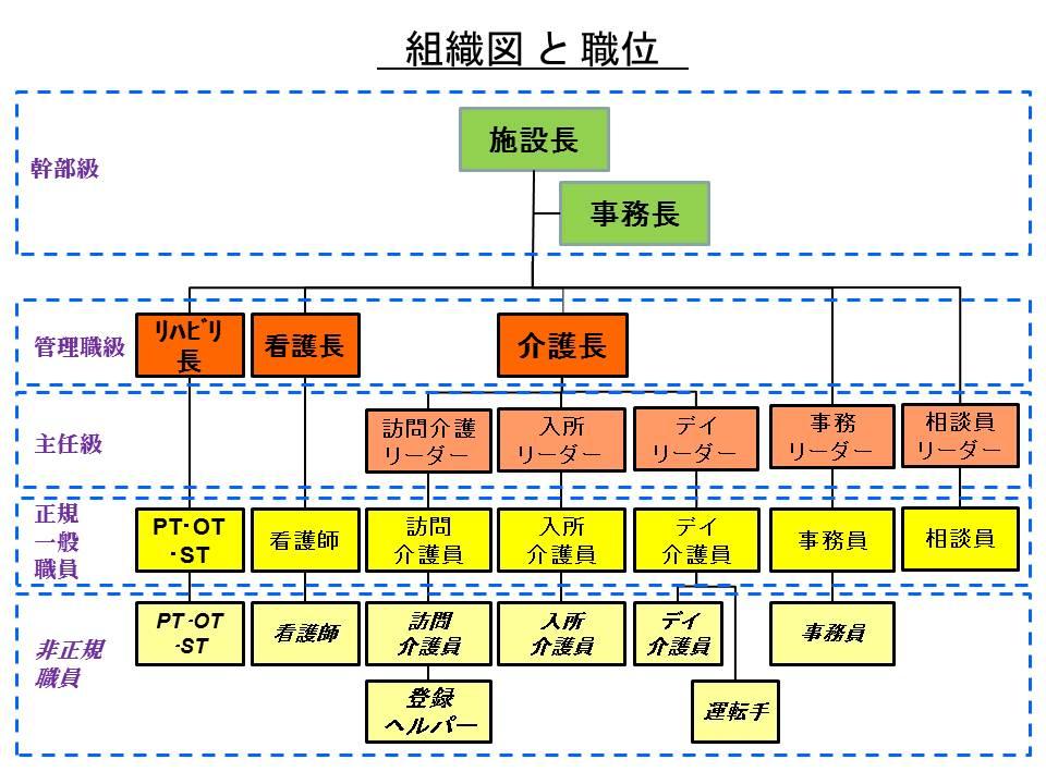 f:id:kaigo-shienn:20160915133626j:plain
