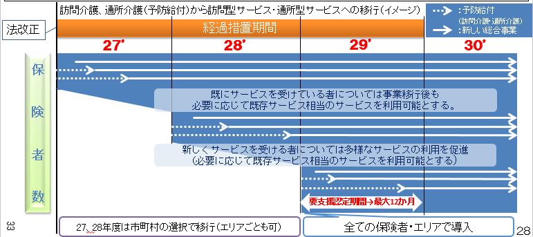 f:id:kaigo-shienn:20161128152833p:plain