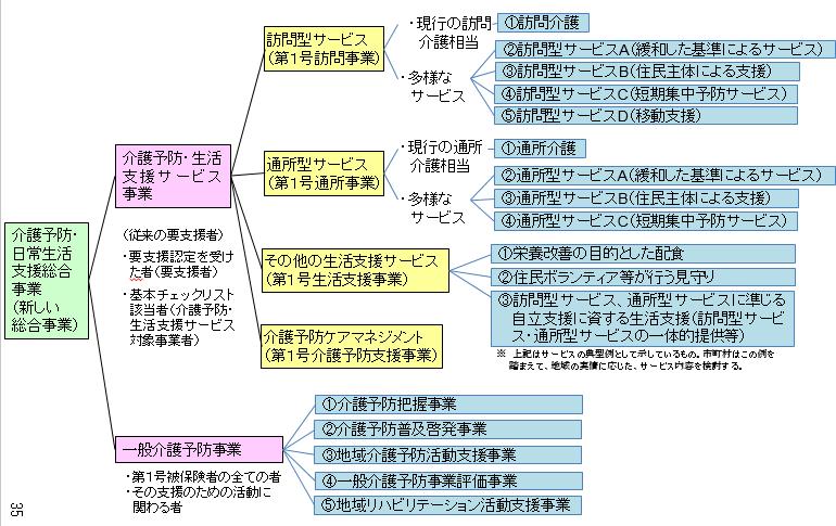 f:id:kaigo-shienn:20161128152951p:plain