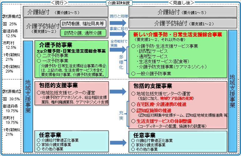 f:id:kaigo-shienn:20161128153052p:plain