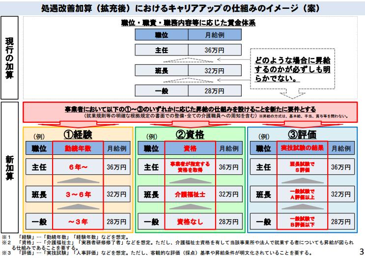 f:id:kaigo-shienn:20170116173633p:plain