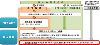 f:id:kaigo-shienn:20170524151902p:plain