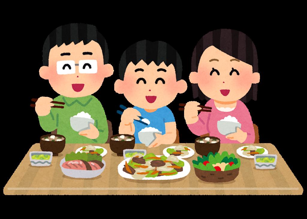 食事に手をつけない人の対応方法一例