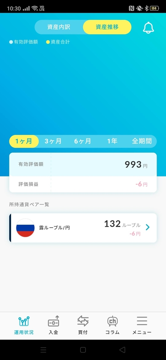 f:id:kaigonokaeru:20210517104757j:plain