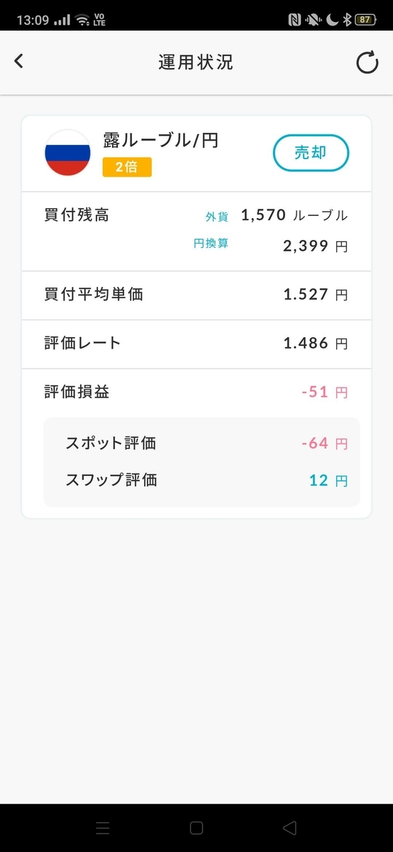 f:id:kaigonokaeru:20210729132141j:plain