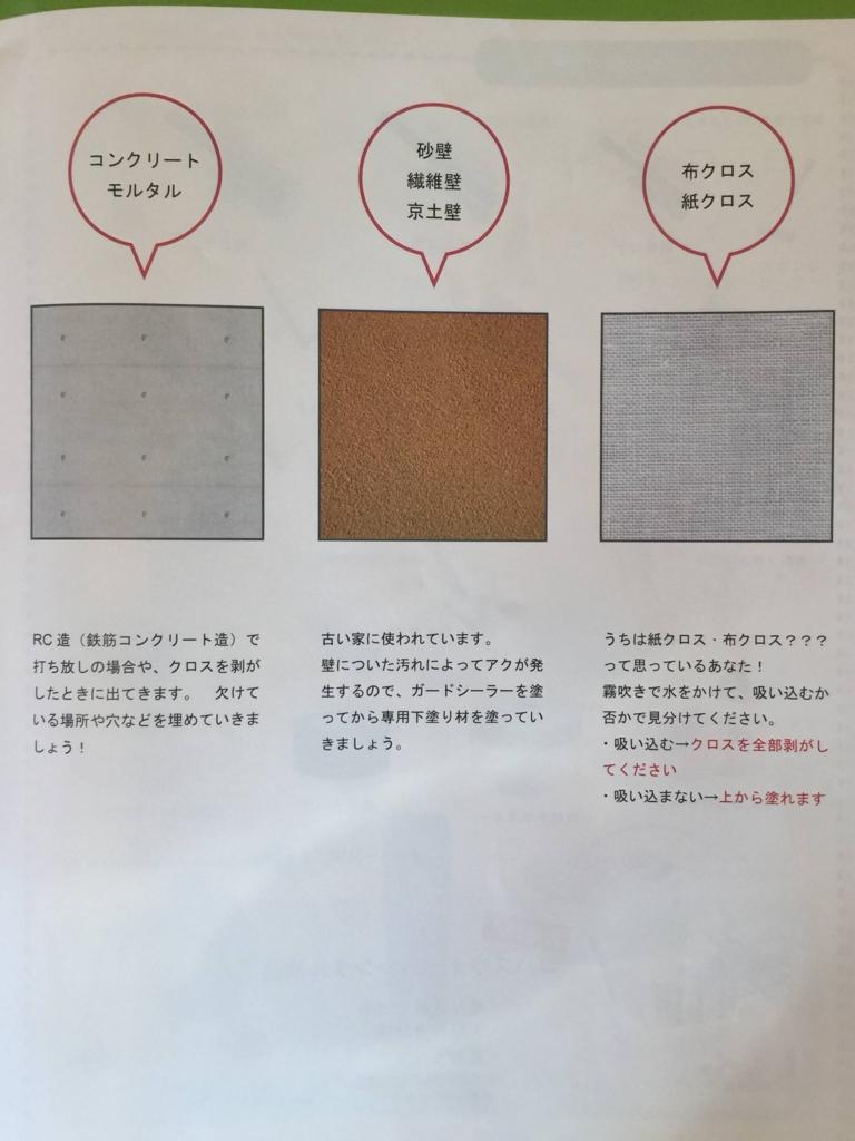 f:id:kaihajime:20160311111902j:plain