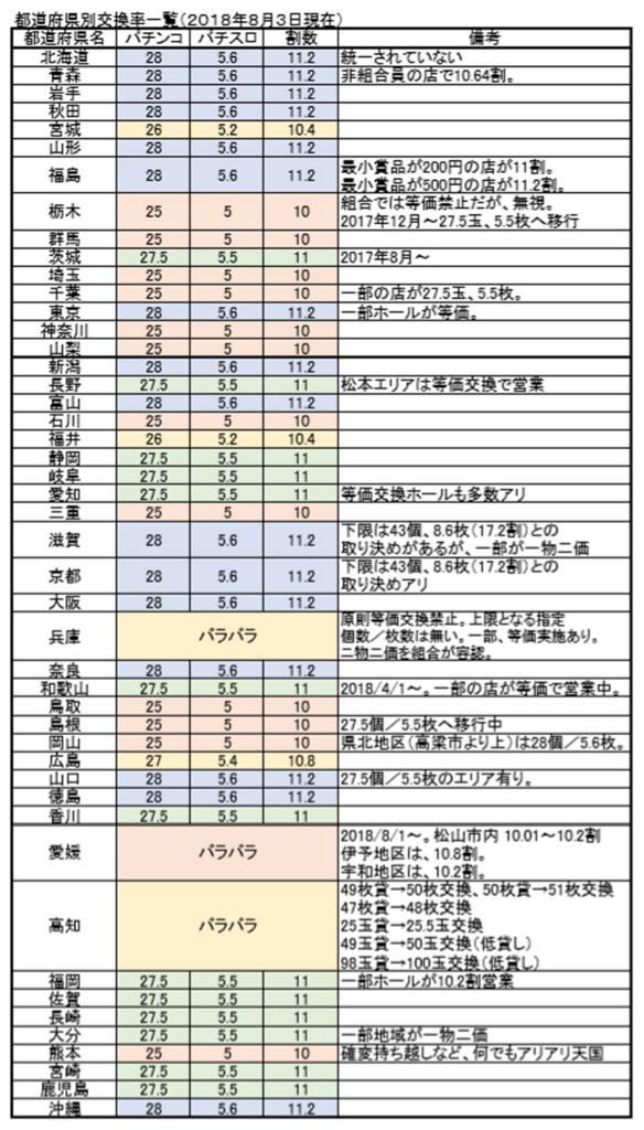 f:id:kaiji-delivery:20180816181608j:plain