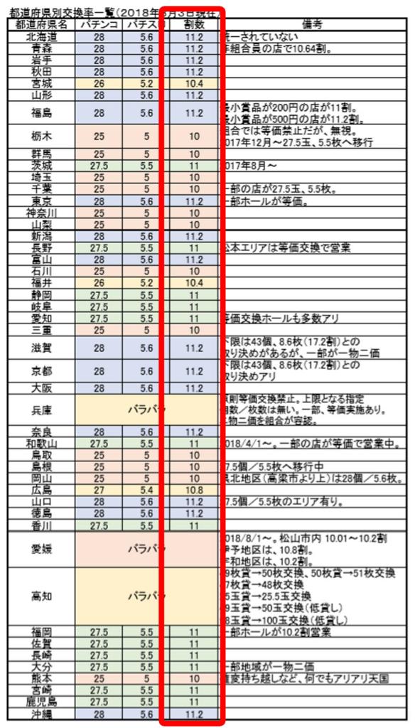 f:id:kaiji-delivery:20180816230549j:plain